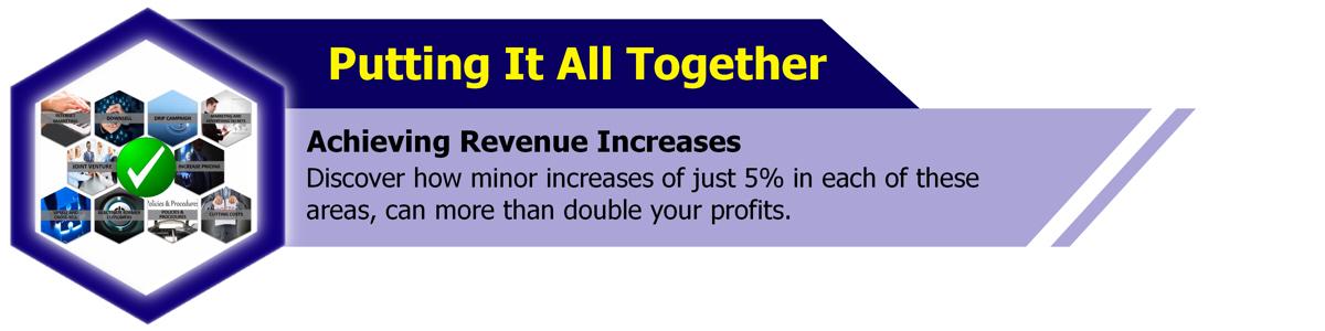 Tactics to profit acceleration